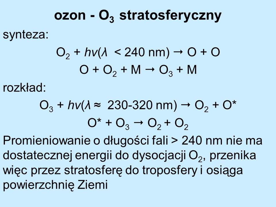 ozon - O 3 stratosferyczny synteza: O 2 + hν(λ < 240 nm) O + O O + O 2 + M O 3 + M rozkład: O 3 + hν(λ 230-320 nm) O 2 + O* O* + O 3 O 2 + O 2 Promien