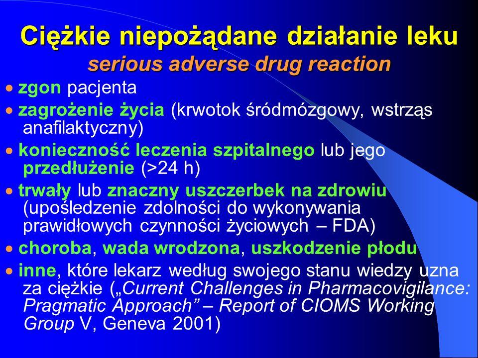 Ciężkie niepożądane działanie leku serious adverse drug reaction zgon pacjenta zagrożenie życia (krwotok śródmózgowy, wstrząs anafilaktyczny) konieczn