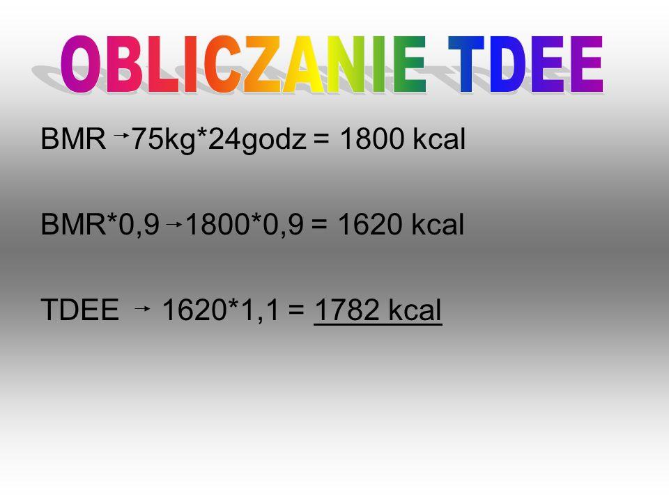 BMR 75kg*24godz = 1800 kcal BMR*0,9 1800*0,9 = 1620 kcal TDEE 1620*1,1 = 1782 kcal