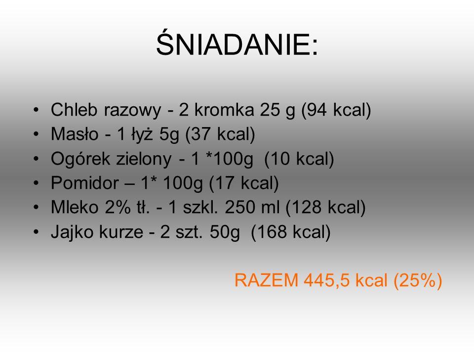 Chleb razowy - 2 kromka 25 g (94 kcal) Masło - 1 łyż 5g (37 kcal) Ogórek zielony - 1 *100g (10 kcal) Pomidor – 1* 100g (17 kcal) Mleko 2% tł. - 1 szkl