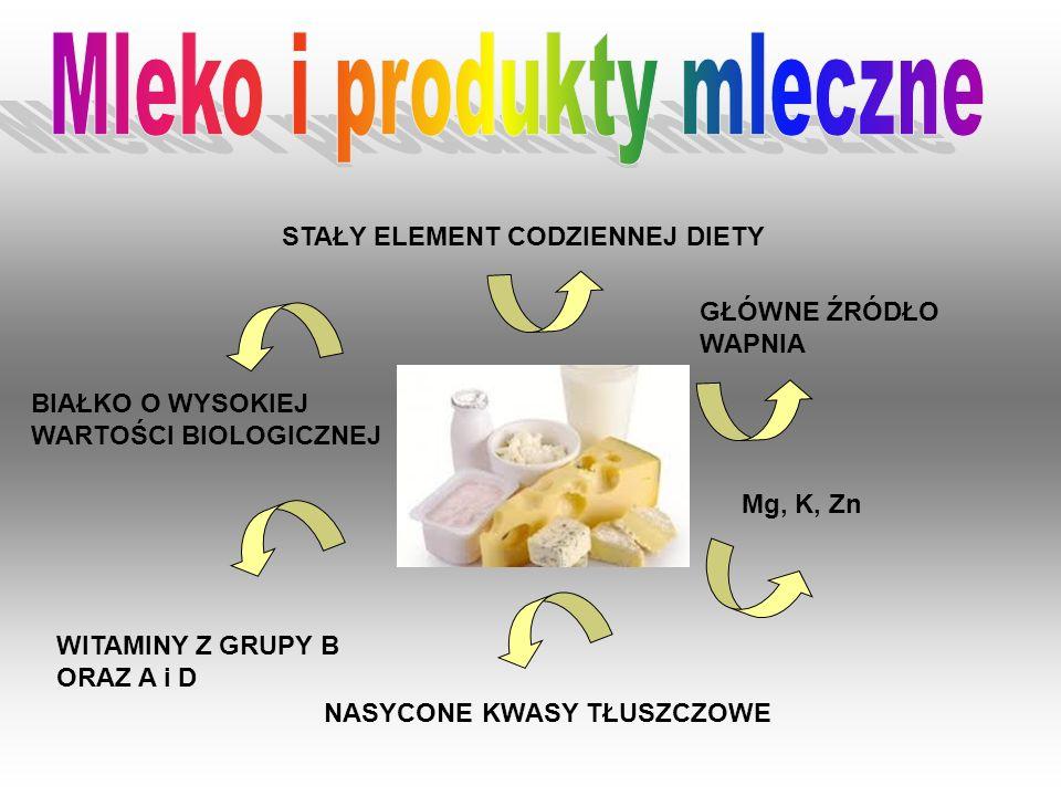 Chleb razowy - 2 kromka 25 g (94 kcal) Masło - 1 łyż 5g (37 kcal) Ogórek zielony - 1 *100g (10 kcal) Pomidor – 1* 100g (17 kcal) Mleko 2% tł.