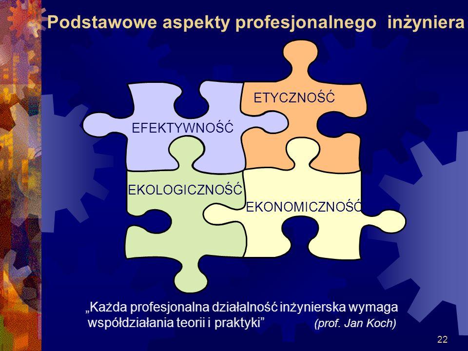 22 Podstawowe aspekty profesjonalnego inżyniera EFEKTYWNOŚĆ EKONOMICZNOŚĆ EKOLOGICZNOŚĆ ETYCZNOŚĆ Każda profesjonalna działalność inżynierska wymaga w