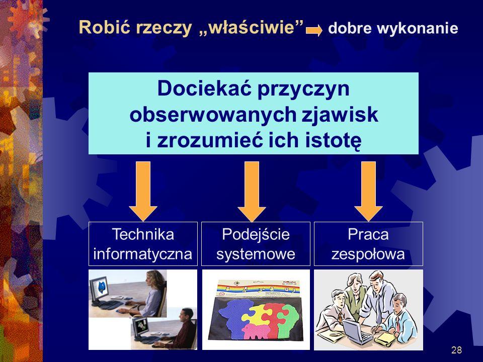28 Robić rzeczy właściwie dobre wykonanie Dociekać przyczyn obserwowanych zjawisk i zrozumieć ich istotę Technika informatyczna Podejście systemowe Pr