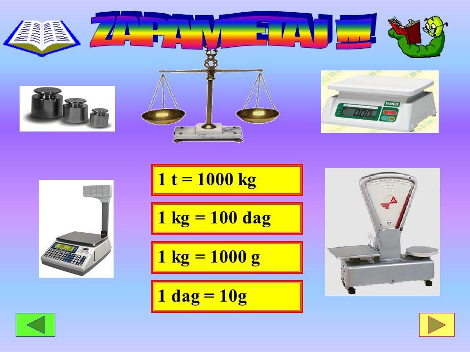 1 t = 1000 kg 1 kg = 100 dag 1 kg = 1000 g 1 dag = 10g