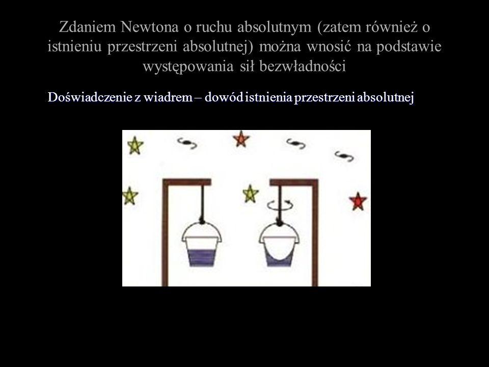 Zdaniem Newtona o ruchu absolutnym (zatem również o istnieniu przestrzeni absolutnej) można wnosić na podstawie występowania sił bezwładności Doświadc