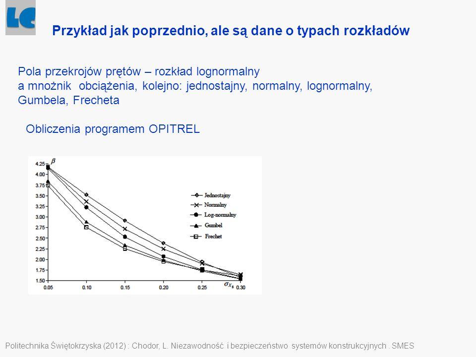 Politechnika Świętokrzyska (2012) : Chodor, L. Niezawodność i bezpieczeństwo systemów konstrukcyjnych. SMES Przykład jak poprzednio, ale są dane o typ