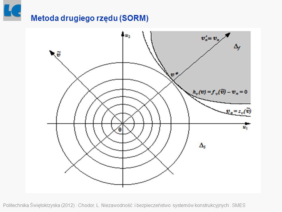 Politechnika Świętokrzyska (2012) : Chodor, L. Niezawodność i bezpieczeństwo systemów konstrukcyjnych. SMES Metoda drugiego rzędu (SORM)