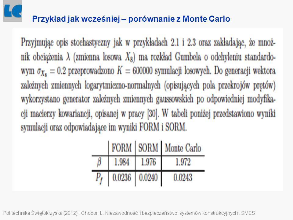 Politechnika Świętokrzyska (2012) : Chodor, L. Niezawodność i bezpieczeństwo systemów konstrukcyjnych. SMES Przykład jak wcześniej – porównanie z Mont
