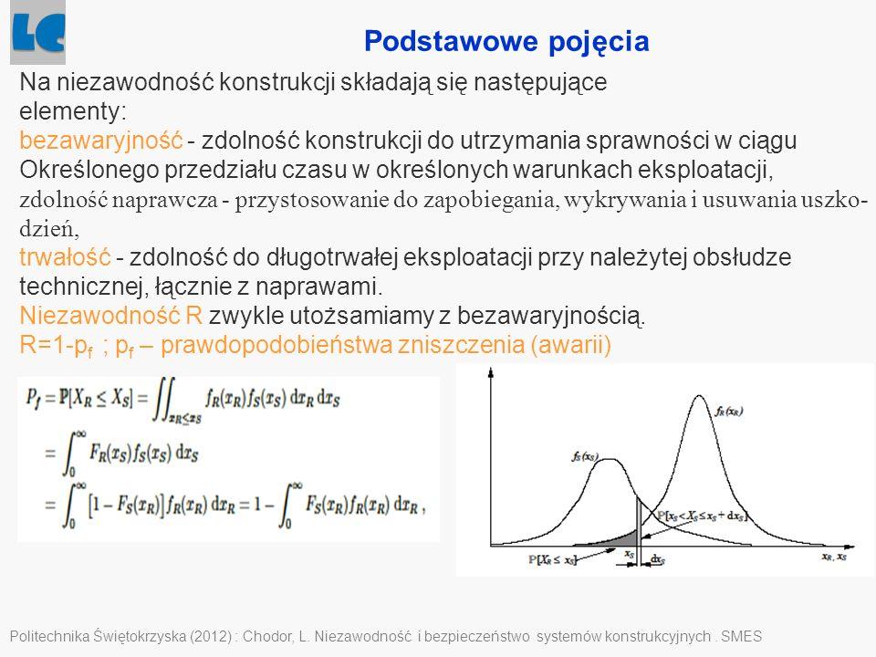 Podstawowe pojęcia Politechnika Świętokrzyska (2012) : Chodor, L. Niezawodność i bezpieczeństwo systemów konstrukcyjnych. SMES Na niezawodność konstru