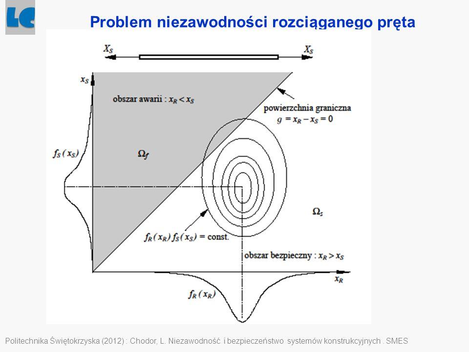 Problem niezawodności rozciąganego pręta Politechnika Świętokrzyska (2012) : Chodor, L. Niezawodność i bezpieczeństwo systemów konstrukcyjnych. SMES