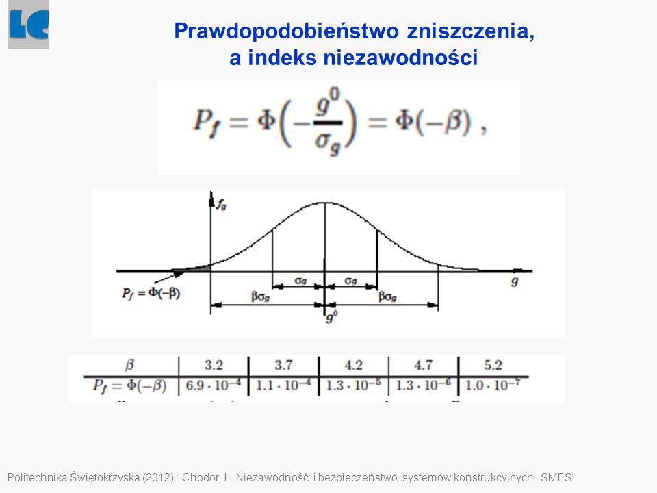 Prawdopodobieństwo zniszczenia, a indeks niezawodności Politechnika Świętokrzyska (2012) : Chodor, L. Niezawodność i bezpieczeństwo systemów konstrukc