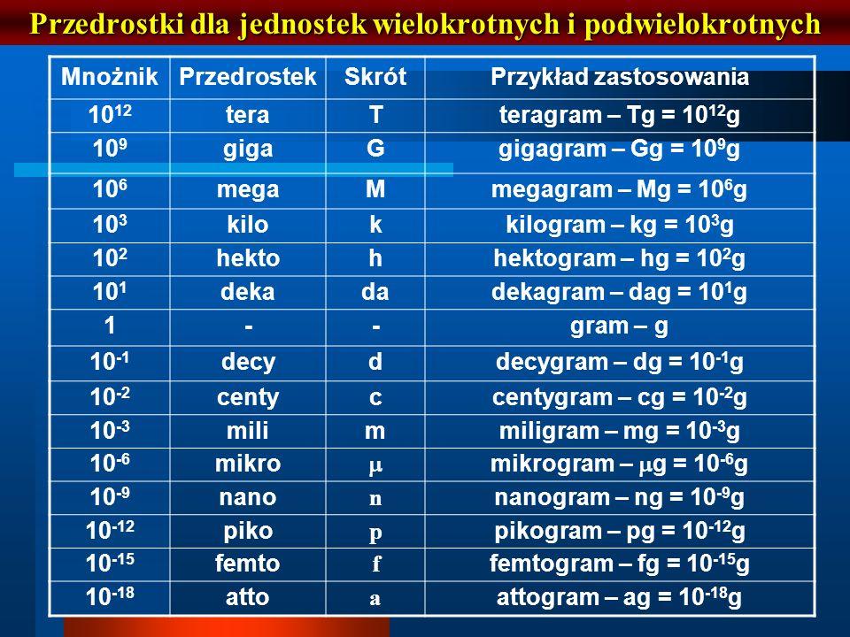 Przedrostki dla jednostek wielokrotnych i podwielokrotnych MnożnikPrzedrostekSkrótPrzykład zastosowania 10 12 teraTteragram – Tg = 10 12 g 10 9 gigaGg