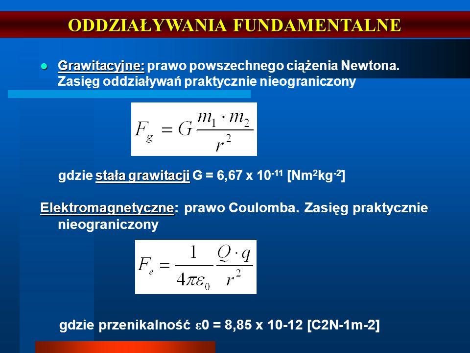 ODDZIAŁYWANIA FUNDAMENTALNE Grawitacyjne: Grawitacyjne: prawo powszechnego ciążenia Newtona. Zasięg oddziaływań praktycznie nieograniczony stała grawi