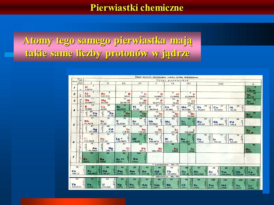 Pierwiastki chemiczne Atomy tego samego pierwiastka mają takie same liczby protonów w jądrze