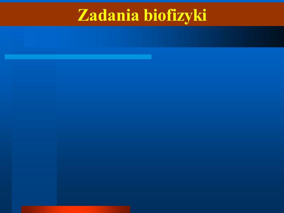Zadania biofizyki