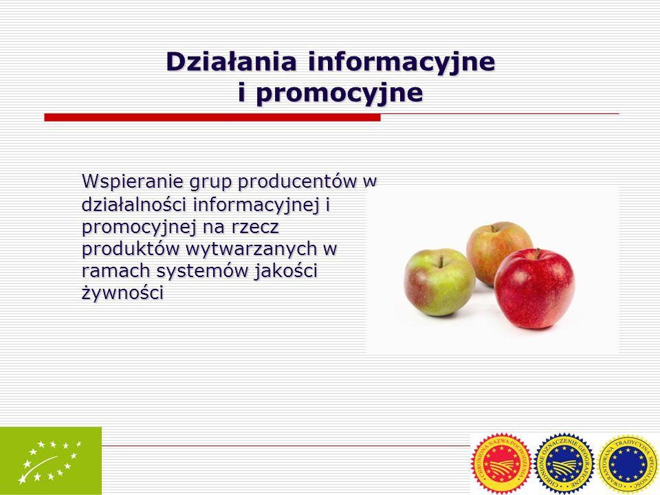 Działania informacyjne i promocyjne Wspieranie grup producentów w działalności informacyjnej i promocyjnej na rzecz produktów wytwarzanych w ramach sy