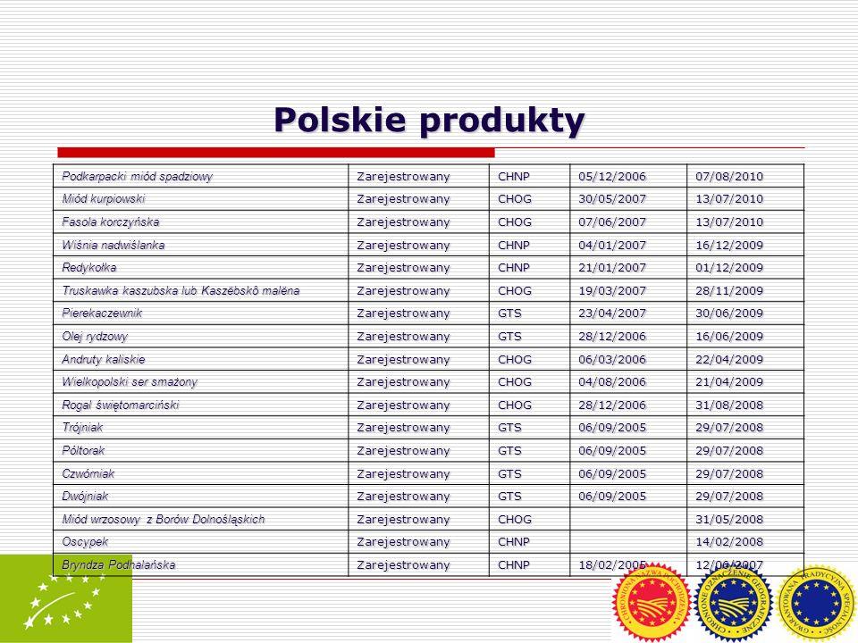 Polskie produkty Podkarpacki miód spadziowy ZarejestrowanyCHNP05/12/200607/08/2010 Miód kurpiowski ZarejestrowanyCHOG30/05/200713/07/2010 Fasola korcz