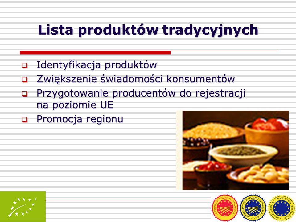 Lista produktów tradycyjnych Identyfikacja produktów Identyfikacja produktów Zwiększenie świadomości konsumentów Zwiększenie świadomości konsumentów P