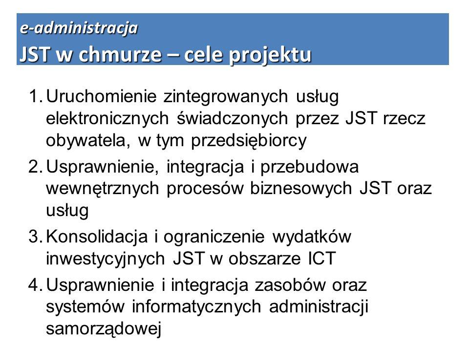 1.Uruchomienie zintegrowanych usług elektronicznych świadczonych przez JST rzecz obywatela, w tym przedsiębiorcy 2.Usprawnienie, integracja i przebudo