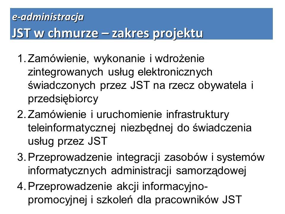 1.Zamówienie, wykonanie i wdrożenie zintegrowanych usług elektronicznych świadczonych przez JST na rzecz obywatela i przedsiębiorcy 2.Zamówienie i uru