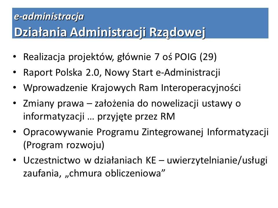 Realizacja projektów, głównie 7 oś POIG (29) Raport Polska 2.0, Nowy Start e-Administracji Wprowadzenie Krajowych Ram Interoperacyjności Zmiany prawa