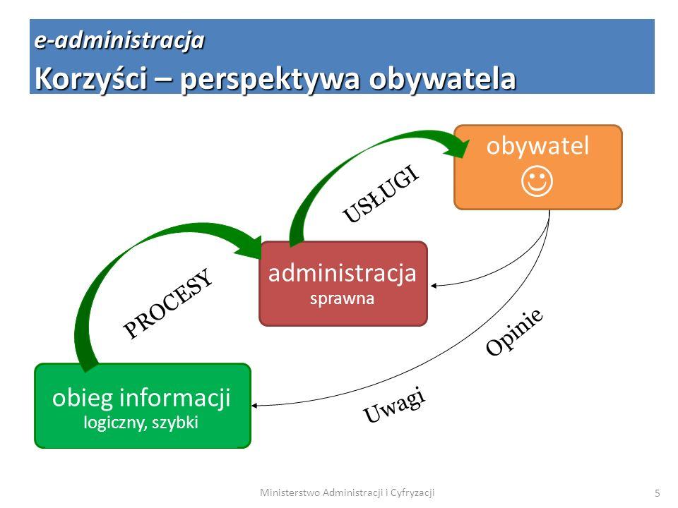 5 obieg informacji logiczny, szybki administracja sprawna Ministerstwo Administracji i Cyfryzacji e-administracja Korzyści – perspektywa obywatela oby