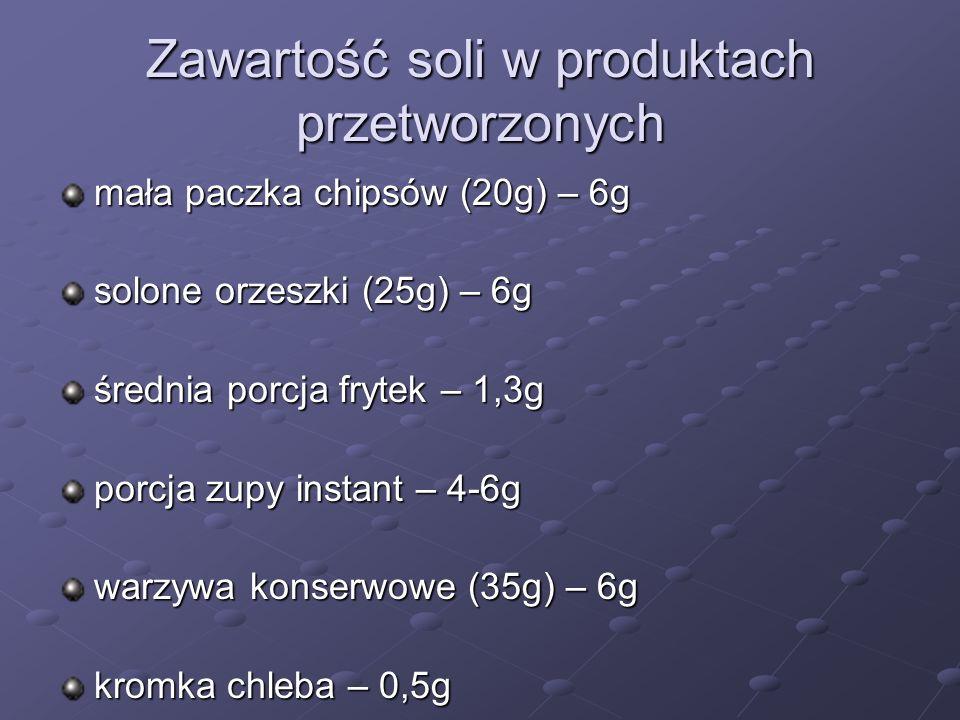 Zawartość soli w produktach przetworzonych mała paczka chipsów (20g) – 6g solone orzeszki (25g) – 6g średnia porcja frytek – 1,3g porcja zupy instant – 4-6g warzywa konserwowe (35g) – 6g kromka chleba – 0,5g