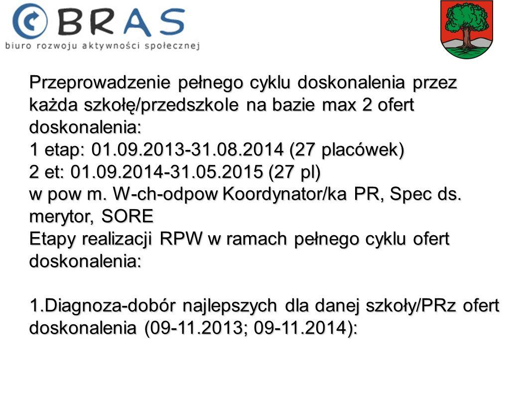 Przeprowadzenie pełnego cyklu doskonalenia przez każda szkołę/przedszkole na bazie max 2 ofert doskonalenia: 1 etap: 01.09.2013-31.08.2014 (27 placówe