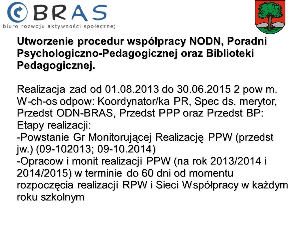 Utworzenie procedur współpracy NODN, Poradni Psychologiczno-Pedagogicznej oraz Biblioteki Pedagogicznej. Realizacja zad od 01.08.2013 do 30.06.2015 2