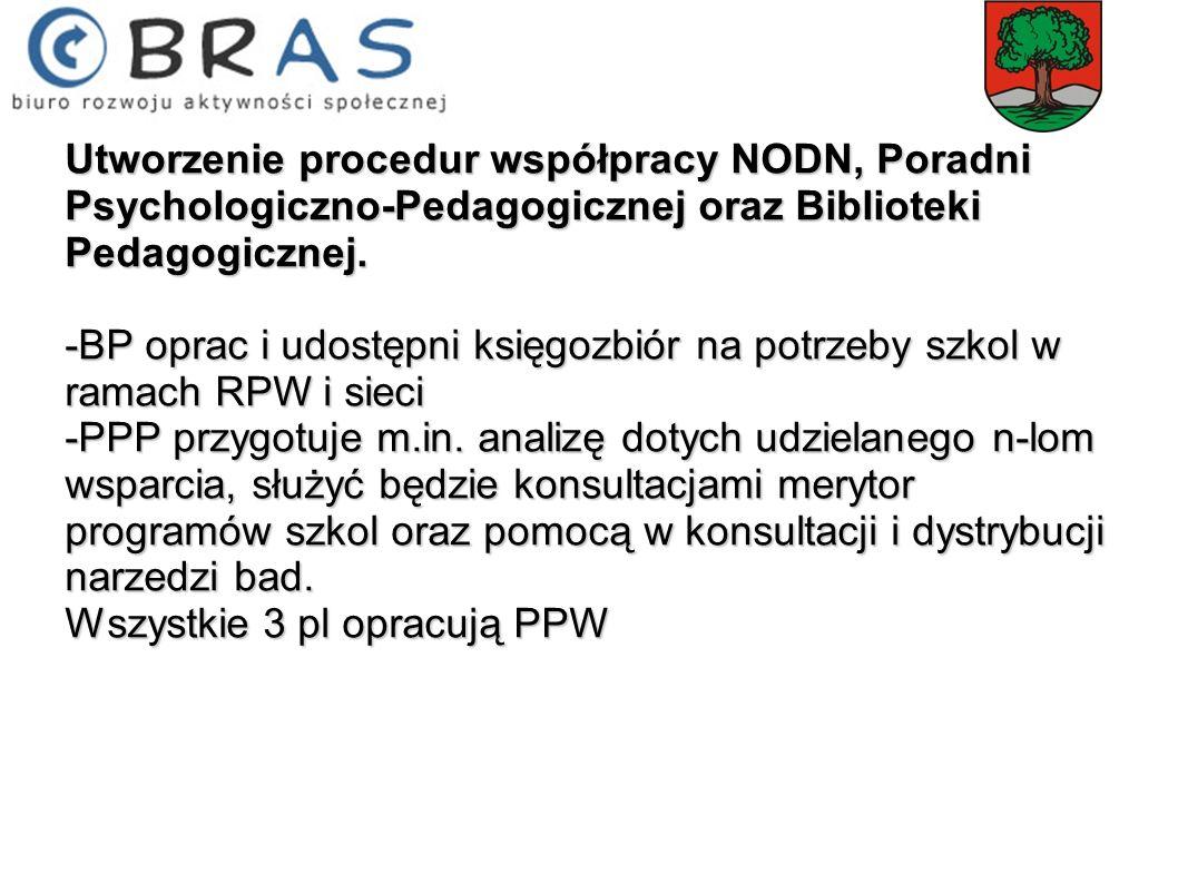Utworzenie procedur współpracy NODN, Poradni Psychologiczno-Pedagogicznej oraz Biblioteki Pedagogicznej. -BP oprac i udostępni księgozbiór na potrzeby