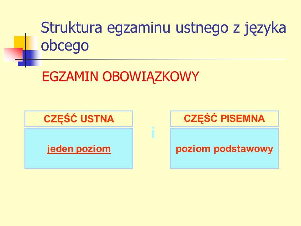 Struktura egzaminu ustnego z języka obcego EGZAMIN OBOWIĄZKOWY i jeden poziom CZĘŚĆ USTNA CZĘŚĆ PISEMNA poziom podstawowy