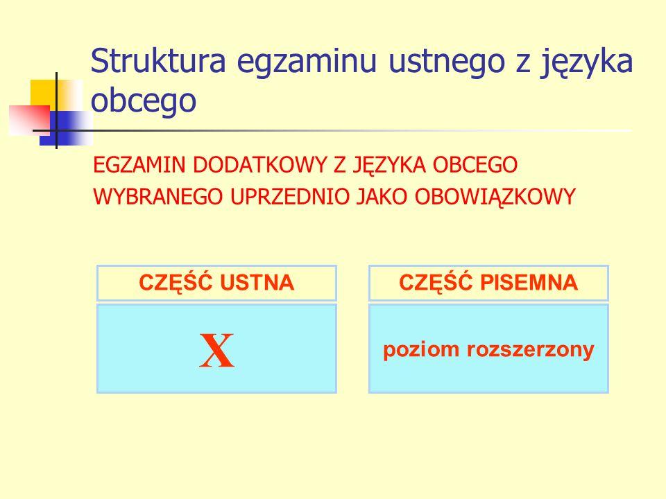 Struktura egzaminu ustnego z języka obcego EGZAMIN DODATKOWY Z JĘZYKA OBCEGO WYBRANEGO UPRZEDNIO JAKO OBOWIĄZKOWY CZĘŚĆ PISEMNA poziom rozszerzony CZĘ