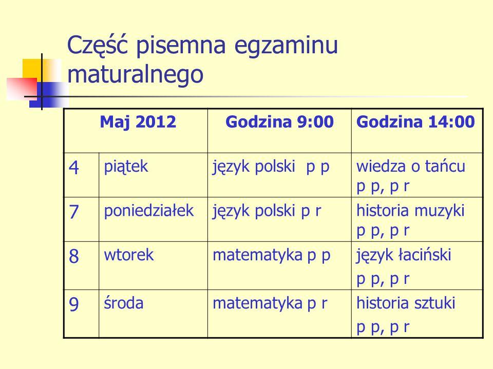 Część pisemna egzaminu maturalnego Maj 2012Godzina 9:00Godzina 14:00 4 piątekjęzyk polski p pwiedza o tańcu p p, p r 7 poniedziałekjęzyk polski p rhis