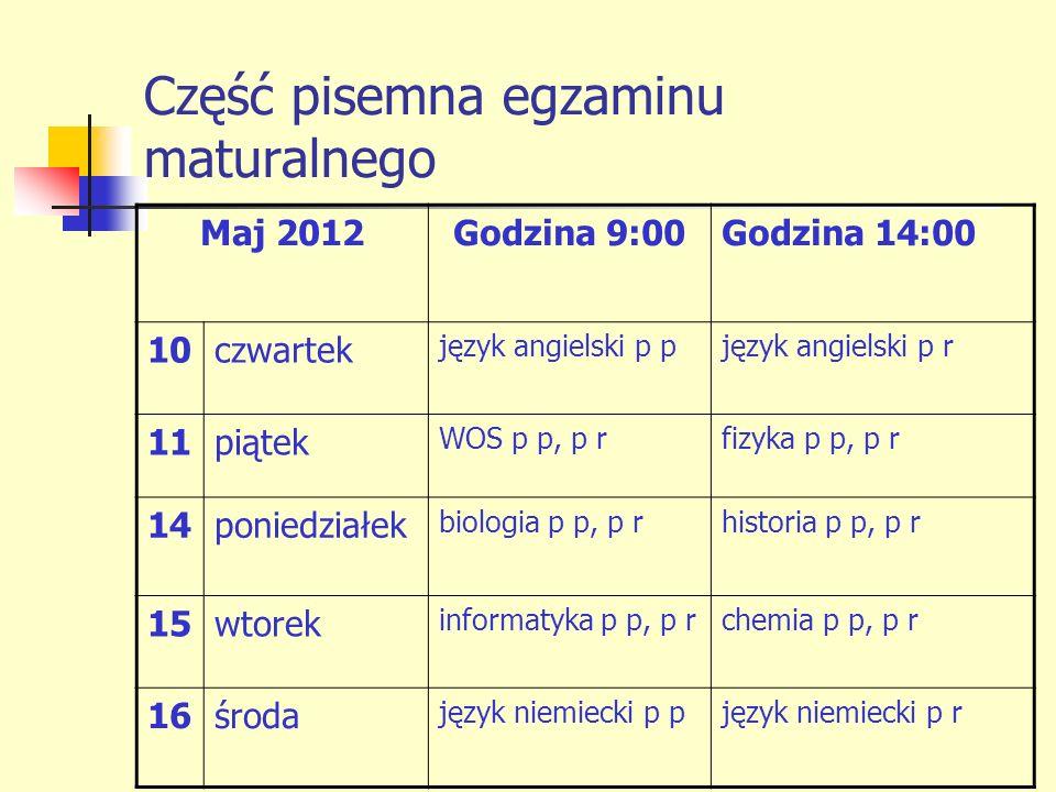 Część pisemna egzaminu maturalnego Maj 2012Godzina 9:00Godzina 14:00 10czwartek język angielski p pjęzyk angielski p r 11piątek WOS p p, p rfizyka p p