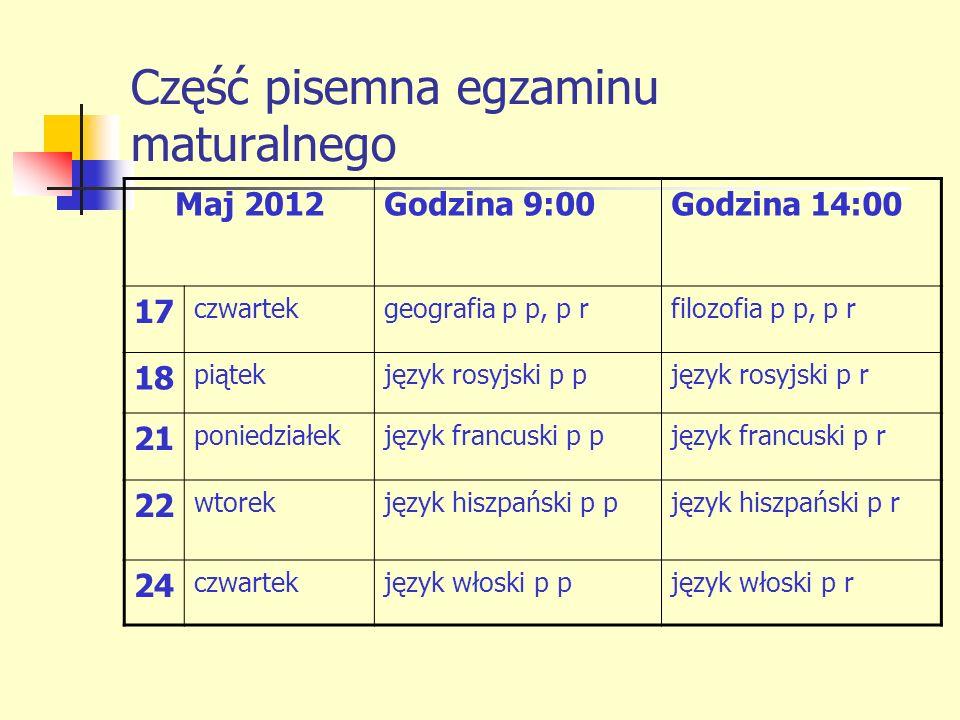 Część pisemna egzaminu maturalnego Maj 2012Godzina 9:00Godzina 14:00 17 czwartekgeografia p p, p rfilozofia p p, p r 18 piątekjęzyk rosyjski p pjęzyk