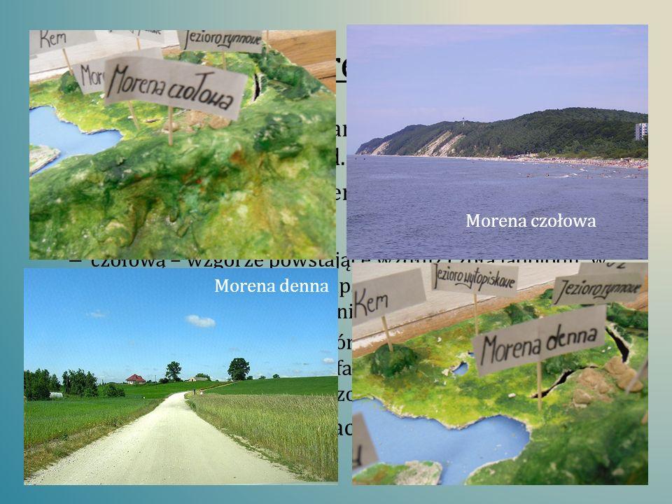 Jeziora polodowcowe Rodzaj jeziora powstałego w zagłębieniu terenu utworzonym wskutek działalności lodowca lub lądolodu.