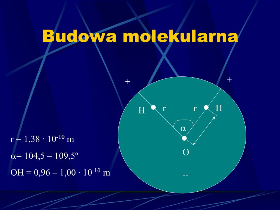 Charakterystyka cząsteczki wody Kowalencyjne wiązania między atomami tworzącymi cząsteczkę Kowalencyjne wiązania między cząsteczkami wody gdzie tlen jest akceptorem elektronu a grupa OH – donorem; ich liczba zależy od stanu skupienia wody (lód zawiera 4) Posiada właściwości polarne wynikające z rozmieszczenia ładunków, a jej moment dipolowy wynosi = 0.61 · 10 -27 C · m