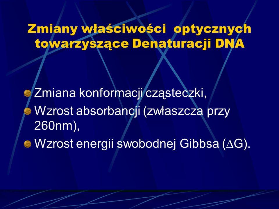 Zmiany właściwości optycznych towarzyszące Denaturacji DNA Zmiana konformacji cząsteczki, Wzrost absorbancji (zwłaszcza przy 260nm), Wzrost energii sw