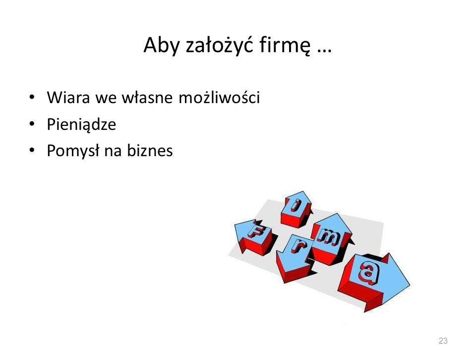 Aby założyć firmę … Wiara we własne możliwości Pieniądze Pomysł na biznes 23