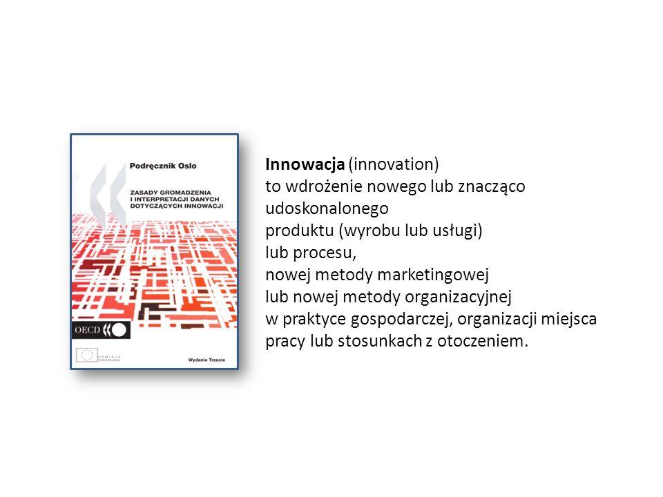 Innowacja (innovation) to wdrożenie nowego lub znacząco udoskonalonego produktu (wyrobu lub usługi) lub procesu, nowej metody marketingowej lub nowej