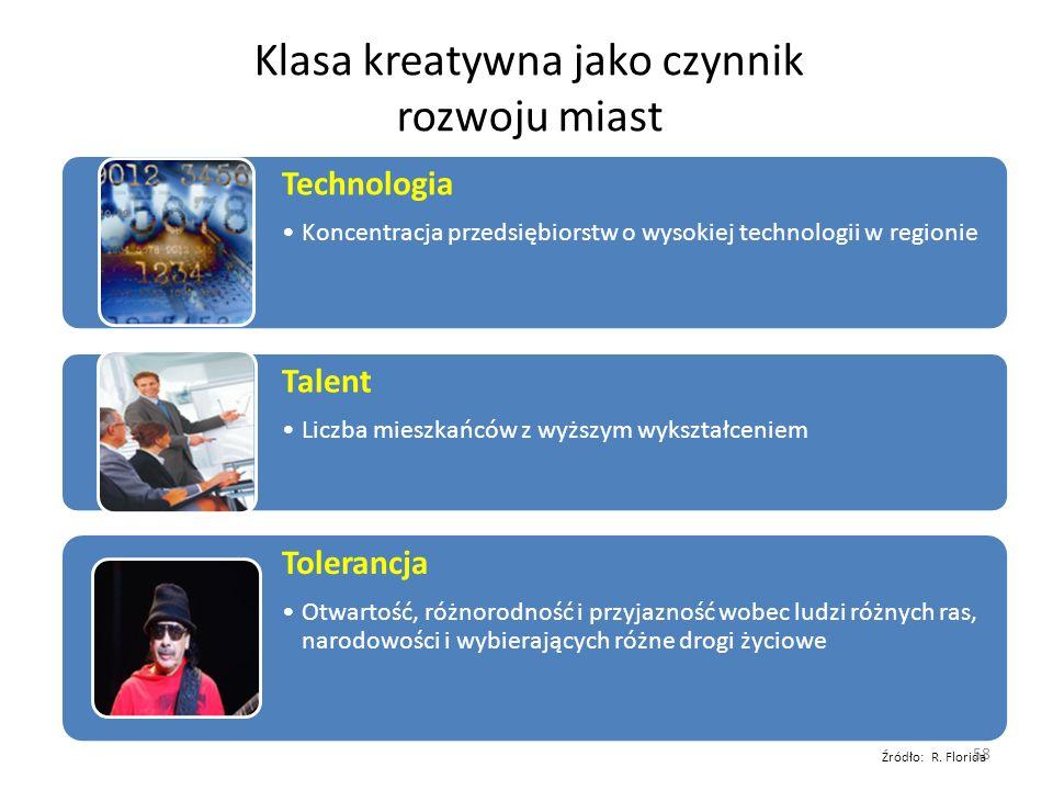 Technologia Koncentracja przedsiębiorstw o wysokiej technologii w regionie Talent Liczba mieszkańców z wyższym wykształceniem Tolerancja Otwartość, ró