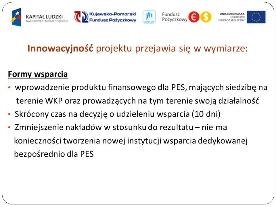 Innowacyjność projektu przejawia się w wymiarze: Formy wsparcia wprowadzenie produktu finansowego dla PES, mających siedzibę na terenie WKP oraz prowadzących na tym terenie swoją działalność Skrócony czas na decyzję o udzieleniu wsparcia (10 dni) Zmniejszenie nakładów w stosunku do rezultatu – nie ma konieczności tworzenia nowej instytucji wsparcia dedykowanej bezpośrednio dla PES