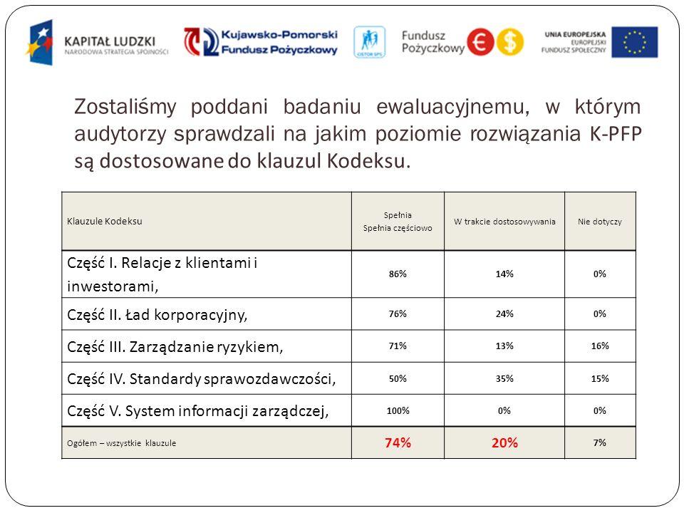 Zostaliśmy poddani badaniu ewaluacyjnemu, w którym audytorzy sprawdzali na jakim poziomie rozwiązania K-PFP są dostosowane do klauzul Kodeksu.