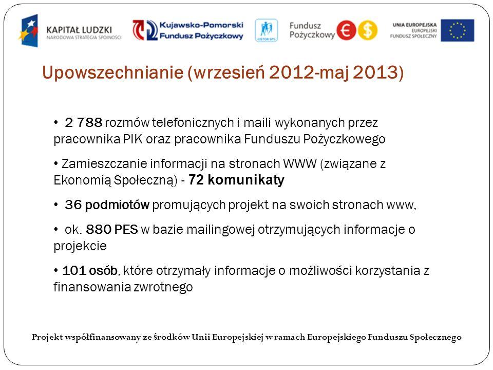 Upowszechnianie (wrzesień 2012-maj 2013) Projekt współfinansowany ze ś rodków Unii Europejskiej w ramach Europejskiego Funduszu Społecznego 2 788 rozmów telefonicznych i maili wykonanych przez pracownika PIK oraz pracownika Funduszu Pożyczkowego Zamieszczanie informacji na stronach WWW (związane z Ekonomią Społeczną) - 72 komunikaty 36 podmiotów promujących projekt na swoich stronach www, ok.