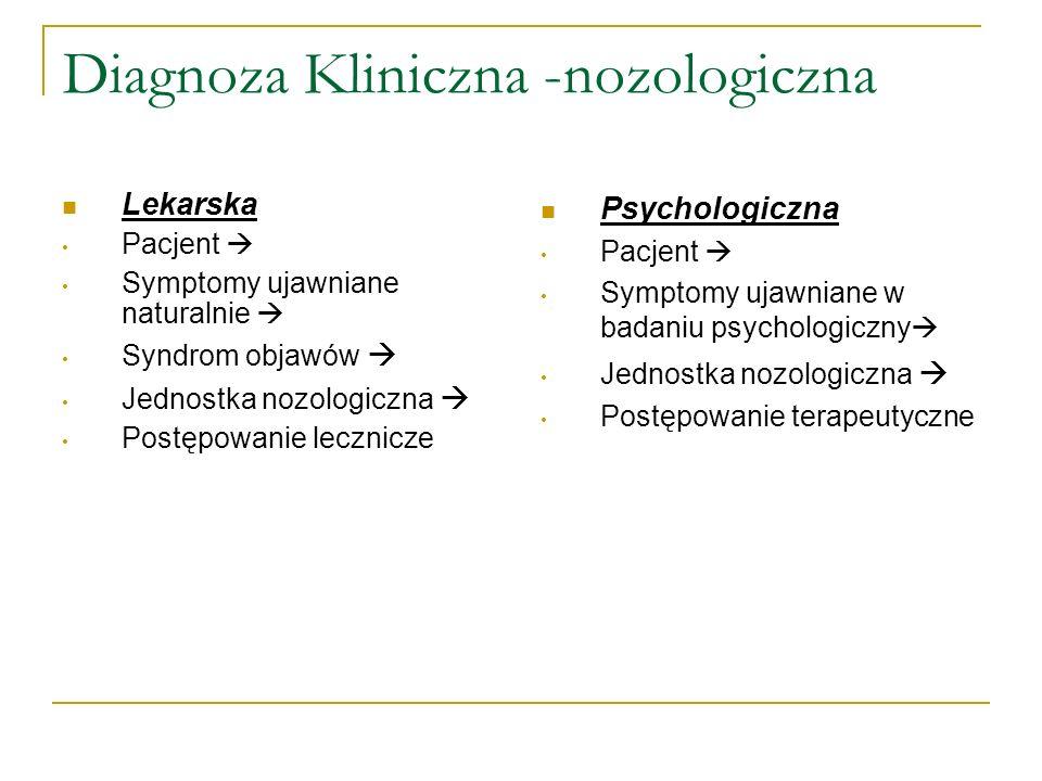 Diagnoza Kliniczna -nozologiczna Lekarska Pacjent Symptomy ujawniane naturalnie Syndrom objawów Jednostka nozologiczna Postępowanie lecznicze Psycholo