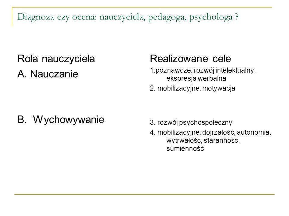 Diagnoza czy ocena: nauczyciela, pedagoga, psychologa ? Rola nauczyciela A. Nauczanie B. Wychowywanie Realizowane cele 1.poznawcze: rozwój intelektual