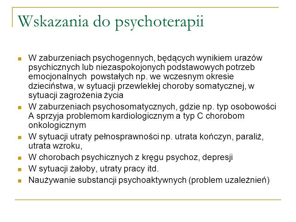 Wskazania do psychoterapii W zaburzeniach psychogennych, będących wynikiem urazów psychicznych lub niezaspokojonych podstawowych potrzeb emocjonalnych