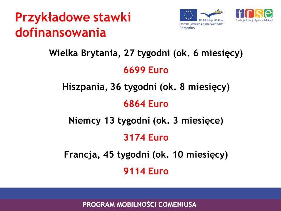 Przykładowe stawki dofinansowania PROGRAM MOBILNOŚCI COMENIUSA Wielka Brytania, 27 tygodni (ok. 6 miesięcy) 6699 Euro Hiszpania, 36 tygodni (ok. 8 mie