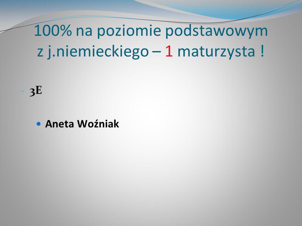 100% na poziomie podstawowym z j.niemieckiego – 1 maturzysta ! - 3E Aneta Woźniak