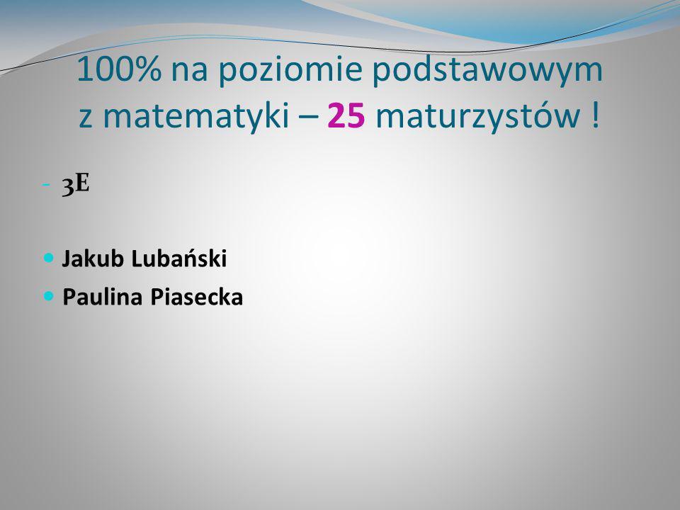 100% na poziomie podstawowym z matematyki – 25 maturzystów ! - 3E Jakub Lubański Paulina Piasecka